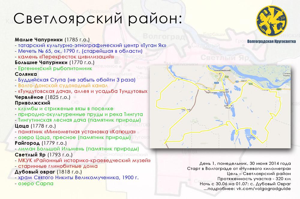 Волгоградская Кругосветка - Свтелоярский район