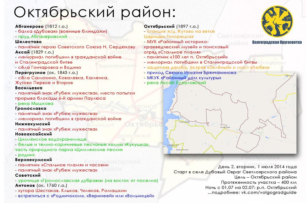 Волгоградская Кругосветка - Октябрьский район