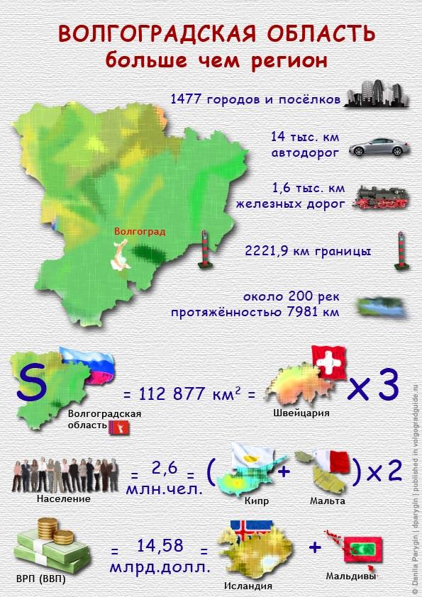 22 марта 2013, пт, 16:30  Для начала о том, куда мы собрались... Попробуем ощутить масштаб главной цели нашего тура. Так, например, территория Волгоградской области равна четверти территории...