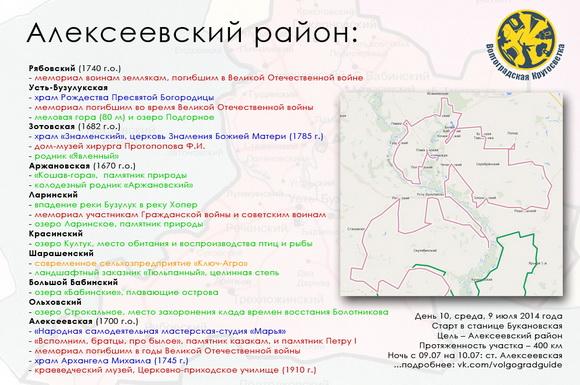 Волгоградская Кругосветка - Алексеевский район