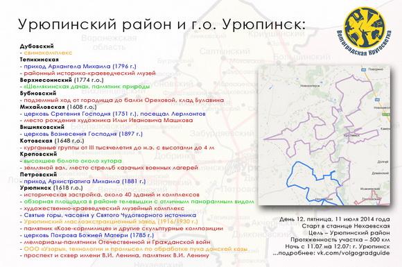 Волгоградская Кругосветка - Урюпинский район