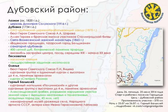 Волгоградская Кругосветка - Дубовский район
