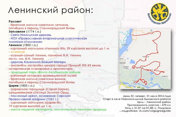 Волгоградская Кругосветка - Ленинский район