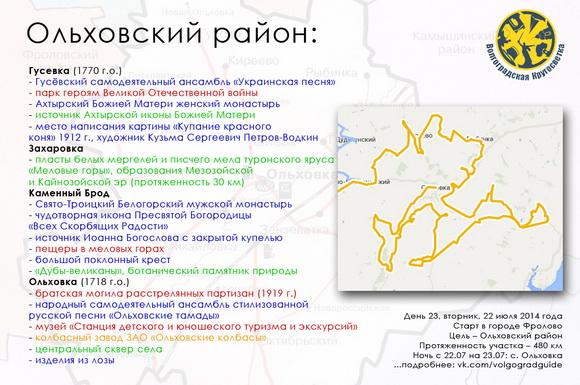 Волгоградская Кругосветка - Ольховский район