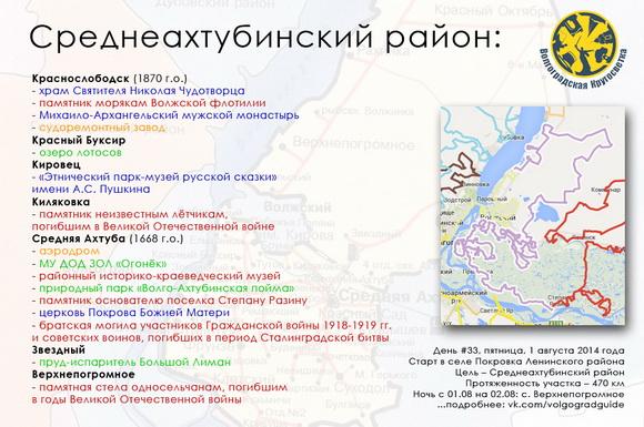 Волгоградская Кругосветка - Среднеахтубинский район